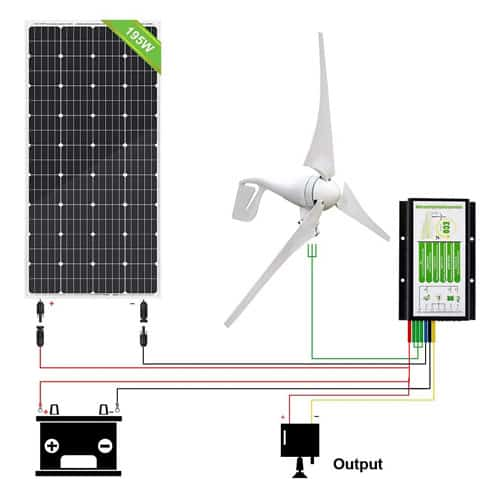Best Wind Turbine for Home Use