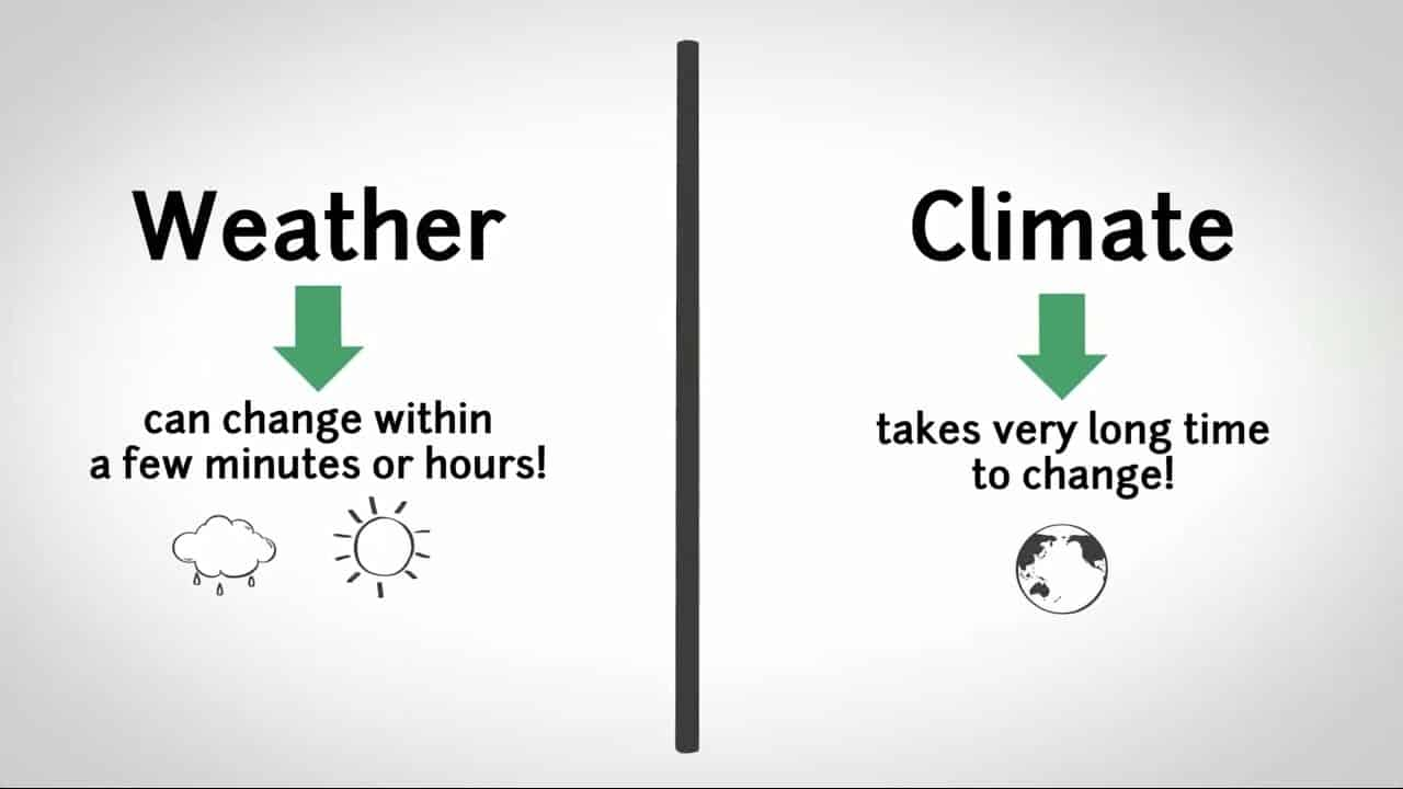 weather and climate difference